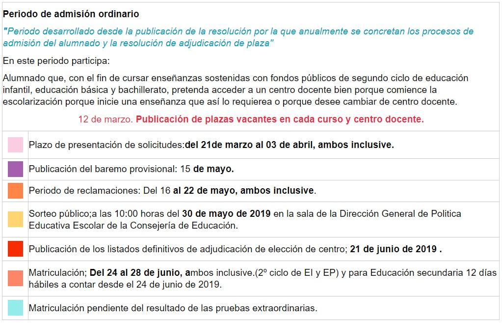 Calendario de admisión Junta de Castilla y León curso 2019-20