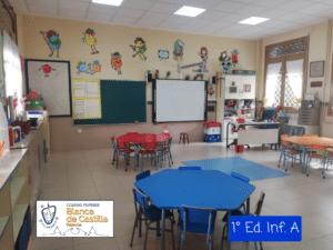 1º Ed. Infantil A
